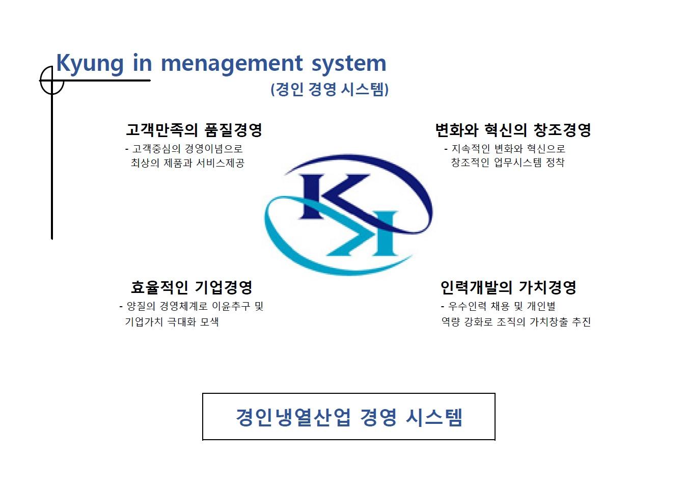 경영시스템 2.jpg